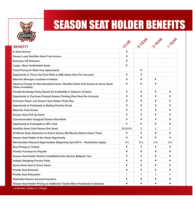 chihuahua baseball tickets full season seats el paso chihuahuas tickets 8200