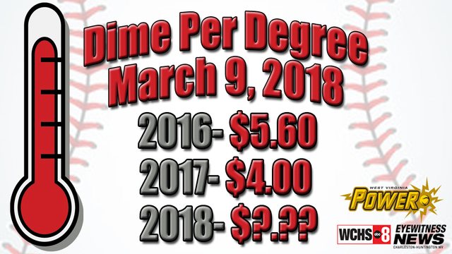 Dime-Per-Degree Sale Returns Friday | West Virginia Power News