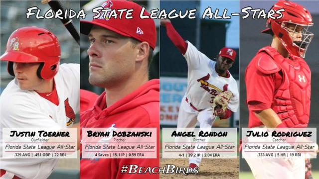 Palm Beach Cardinals announce 2019 Florida State League All-Stars