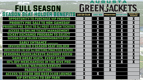 Full Season Seat Plan | Augusta GreenJackets Tickets