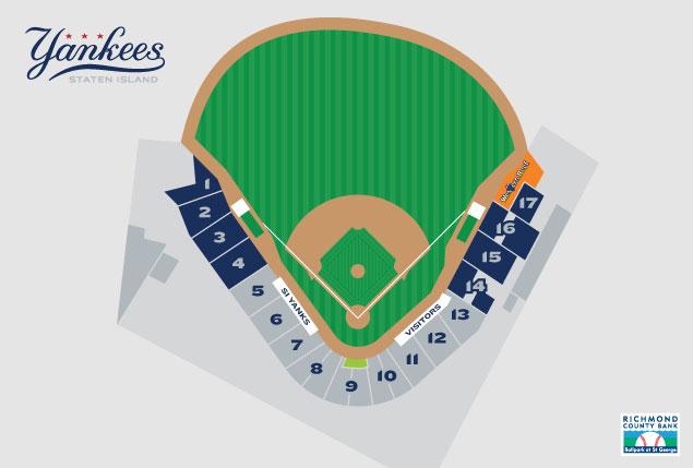 Staten Island Yankees Roster
