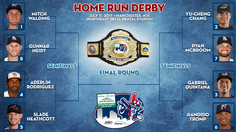 Home Run Derby 2020 Bracket.Home Run Derby Bracket Revealed New Hampshire Fisher Cats News