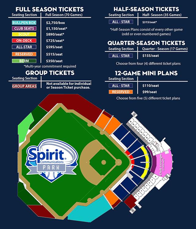 Baseball Stadium Seats Car Interior Design