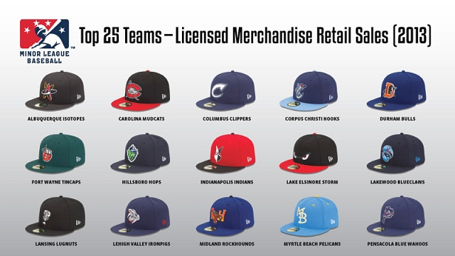 Milb announces top merchandising teams milb com news the official
