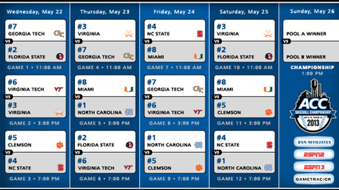image regarding Acc Printable Bracket named Bracket Introduced for 2013 ACC Baseball Championship Durham