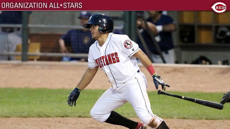 Cincinnati Reds name Organization All-Stars