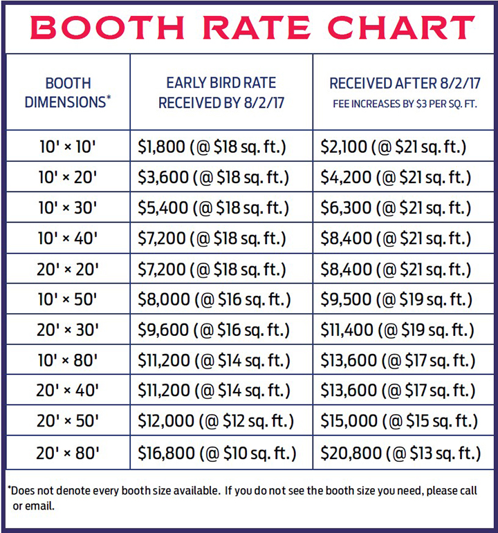 booth rate chart