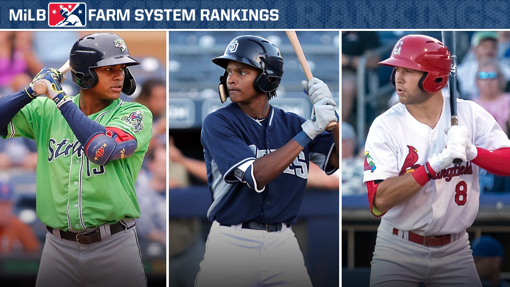 Youth has its day on Padres, Braves, Cardinals farms