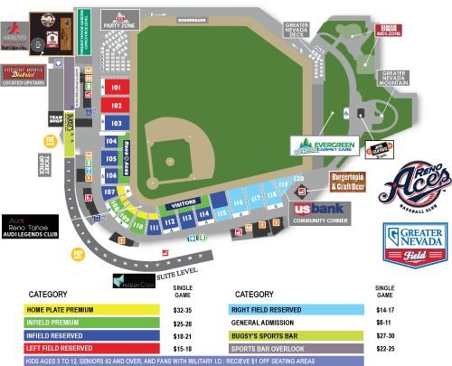 Greater Nevada Field A To Z Guide Reno Aces Greater Nv Field