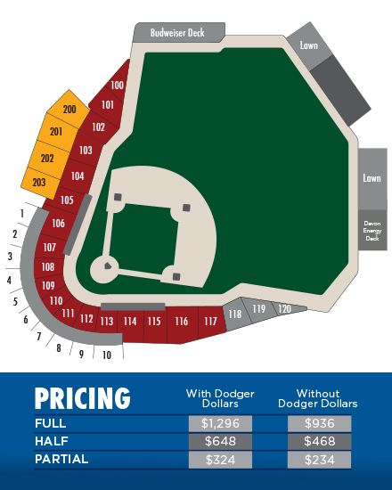 Field Seat Ticket Packages | Oklahoma City Dodgers Tickets
