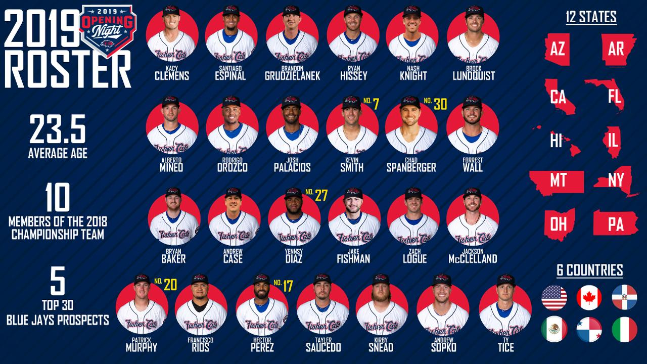 Fisher Cats Schedule 2019 Fisher Cats Announce Preliminary Opening Day Roster | New