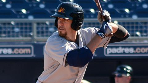 Bradley Zimmer hit .250 with 15 homers and 62 RBIs in 130 games across two levels this season.