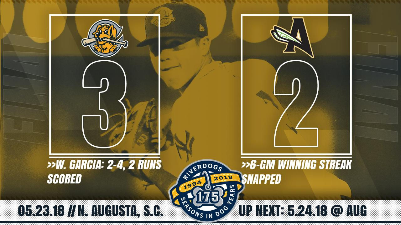 13dd3895443 Dalton Higgins weasels out of two bases loaded jams to secure victory in  night cap