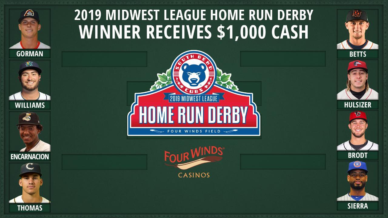 2020 Home Run Derby Participants.Participants Announced For 2019 Midwest League Home Run