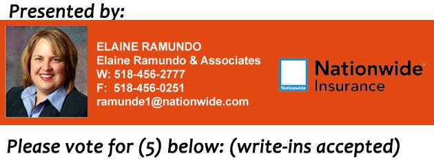 http://www.milb.com/assets/images/8/0/8/82835808/cuts/Elaine_Ramundo_Card_Strip_Vote_Header_2014_83aryp9u_8yrier84.jpg