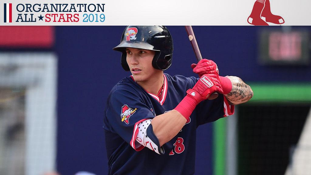 Farm to Fenway: Casas, Duran lead Red Sox All-Stars