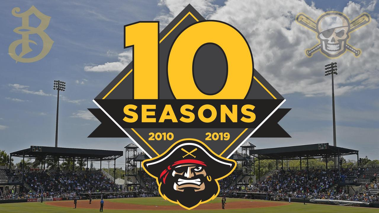Marauders 10th Season Underway in Bradenton