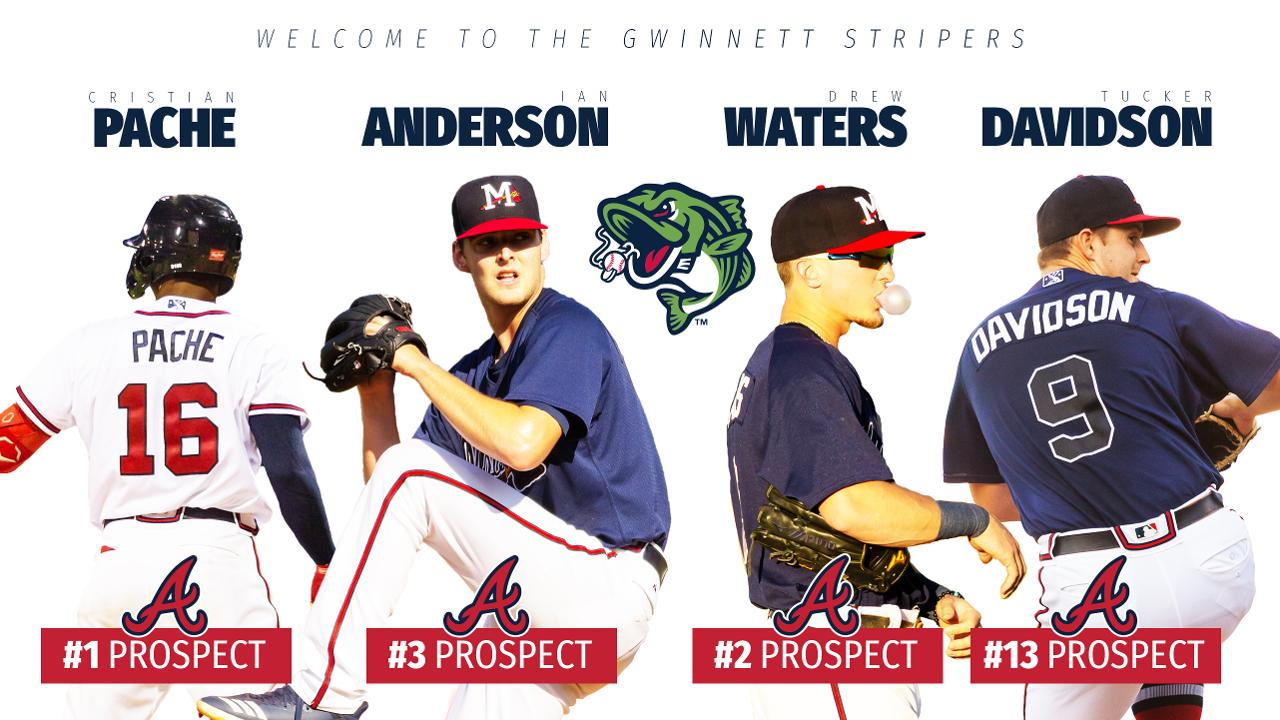 Baseball America Top 100 Prospects 2020.Four Top Prospects Join Stripers For Playoff Push Gwinnett