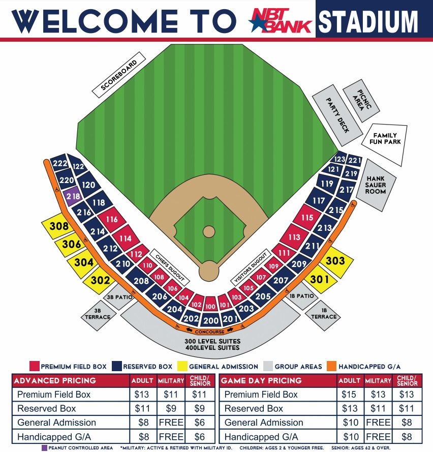 Stadium Directory