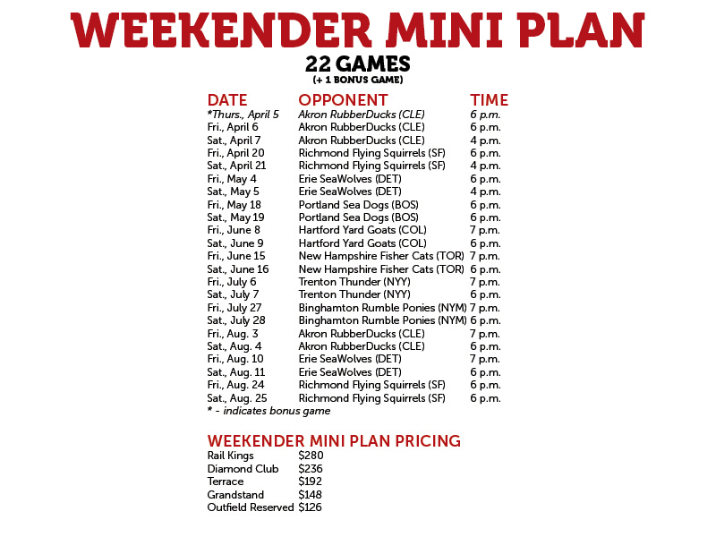 Weekender Mini Plan Dates