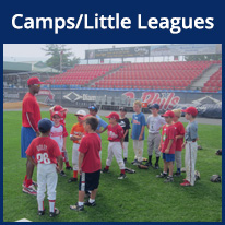 Baseball Softball Camps and Little Leagues, Reading, PA